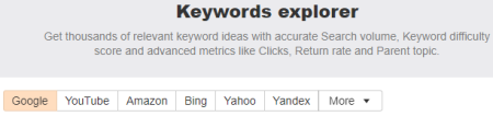 Keywords Explorer Tool (Ahrefs)