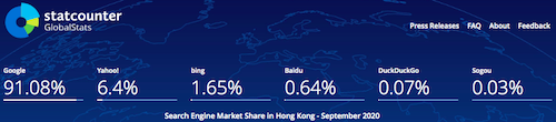 HK search engine market share