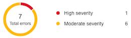 SEO Reports Errors (Bing Webmaster Tools)